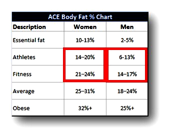 Burn fat without dieting image 2